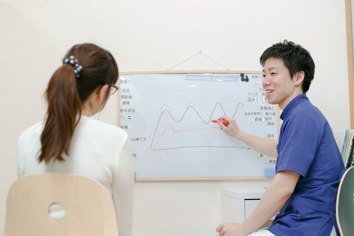 星野BodyCare鍼灸整骨院 施術効果の確認・今後の計画を行っている画像